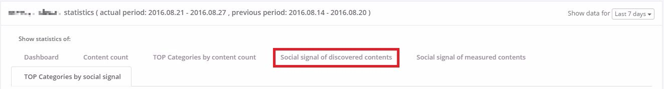 social-signal-of-discovered-contents